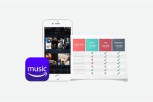 amazon-music-unlimited-料金