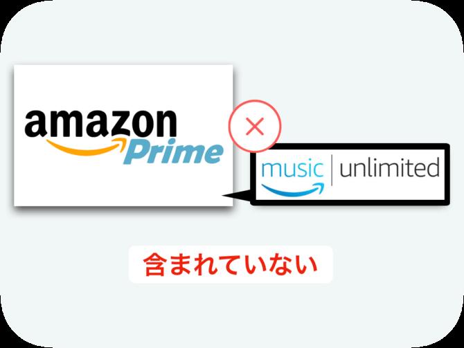 amazon-music-unlimitedはプライムに含まれない