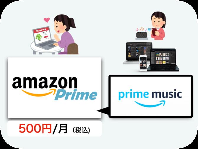 amazon-prime-prime-music