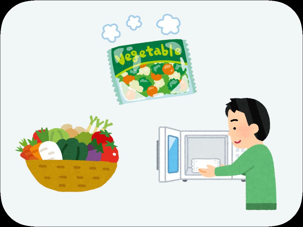 食品を冷凍