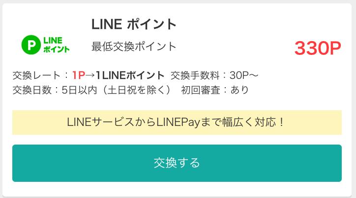 lineポイント-moppy