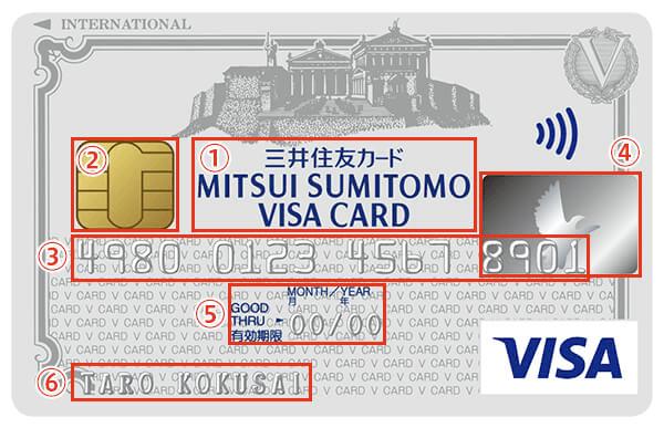 クレジットカードの見本・見方