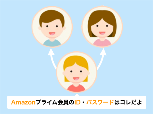 Amazonプライムビデオの共有