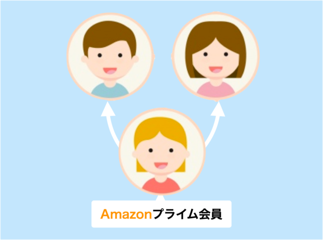 アマゾンプライム会員の特典を家族にシェア