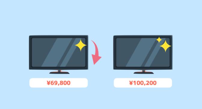 テレビ-型落ちモデルは安い