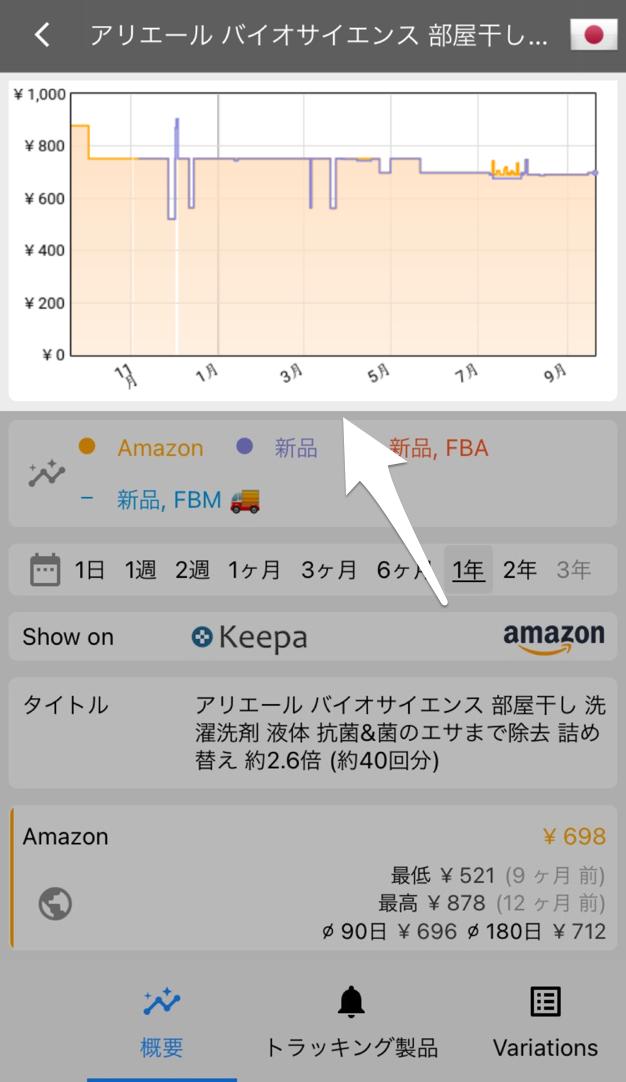 Keepa-価格推移の見方